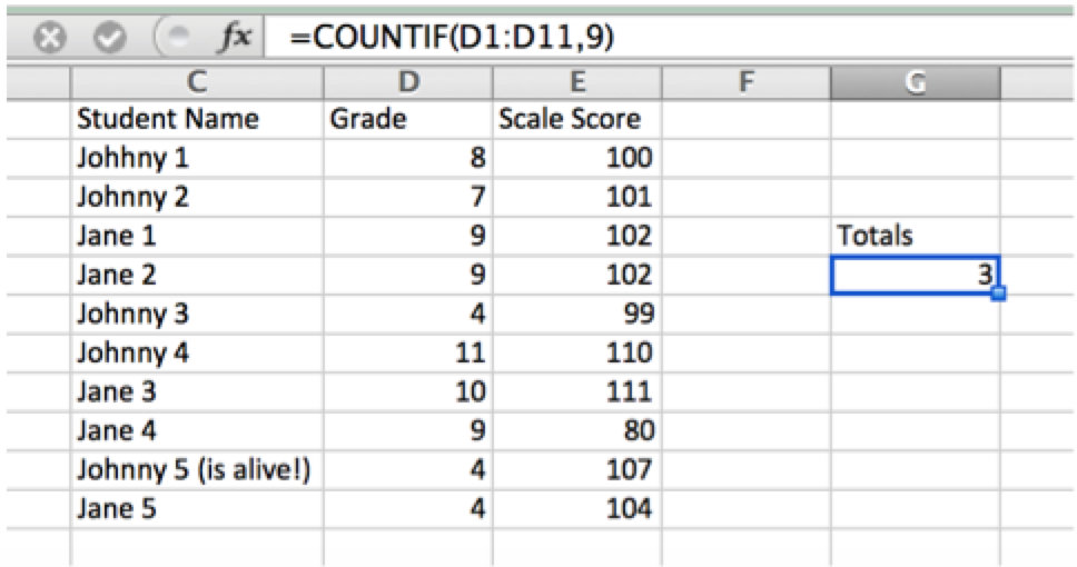 5 Excel Functions Every Educator Needs to Know