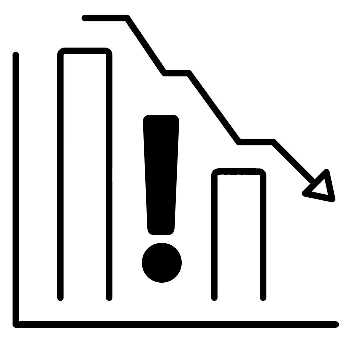 Charting Learning Loss