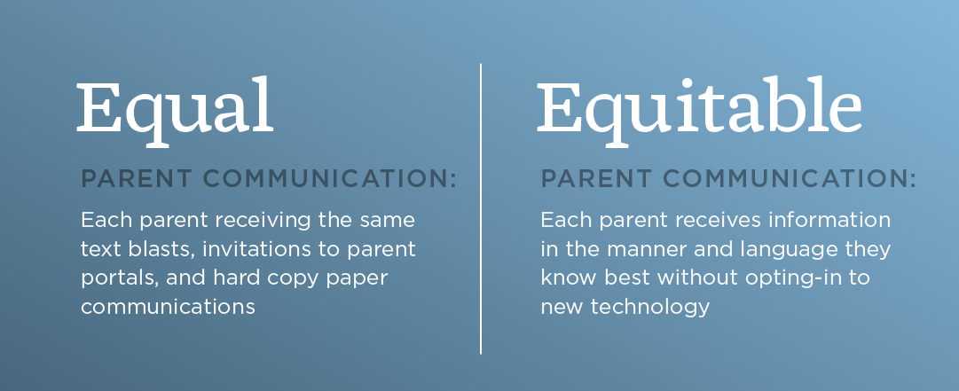 equal parent communication vs equitable parent communication